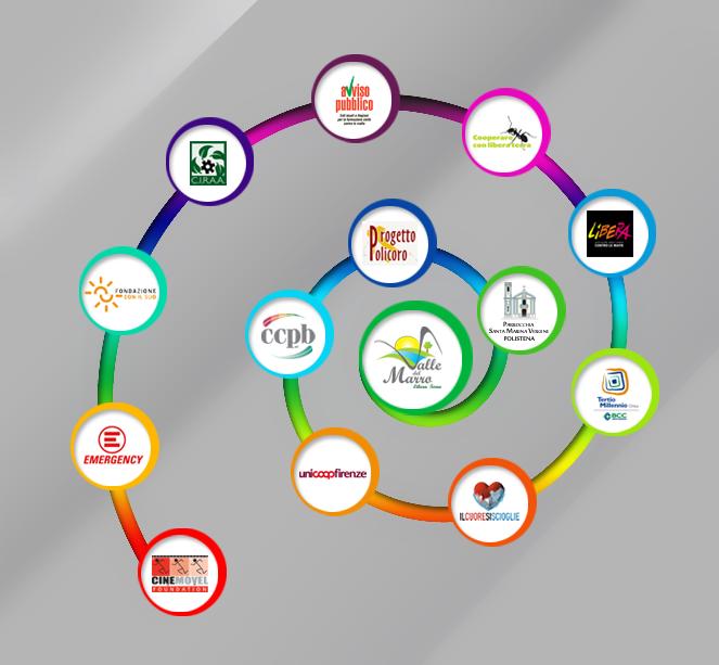 18b0ff820a La Valle del Marro – Libera Terra è sostenuta da una rete di soggetti che,  mettendo al servizio della cooperativa sia risorse e strumenti che  competenze e ...
